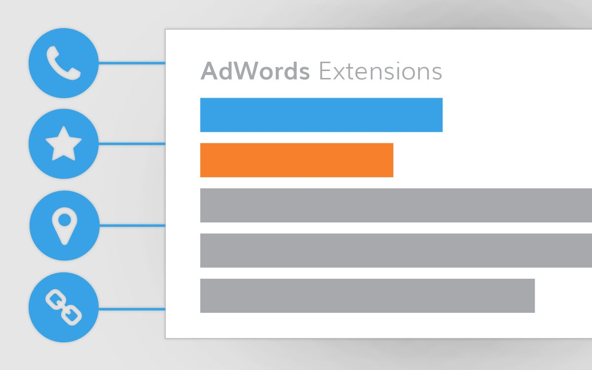 necessary Google Ads extensions