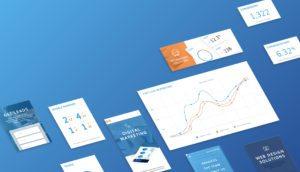 custom digital marketing solutions roi amplified google partner
