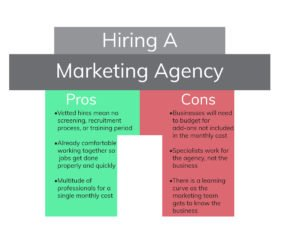 pros and cons of a marketing agency