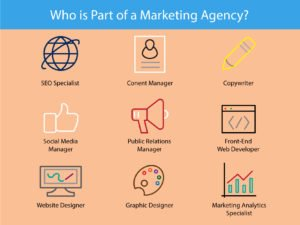 who is part of a marketing agency
