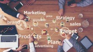 online marketing agency word map