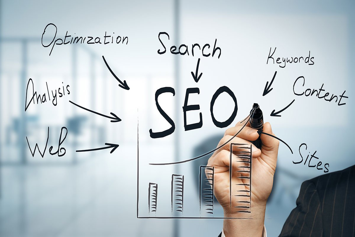 SEO search engine optimization elements